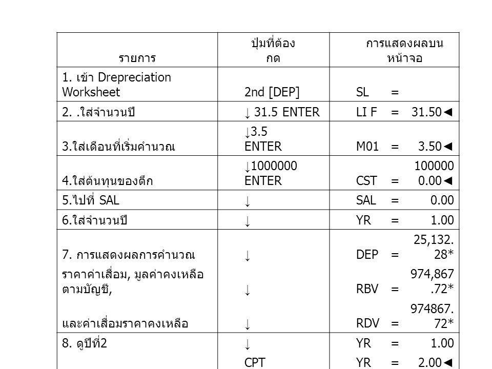 รายการ ปุ่มที่ต้องกด. การแสดงผลบนหน้าจอ. 1. เข้า Drepreciation Worksheet. 2nd [DEP] SL. = 2. .ใส่จำนวนปี